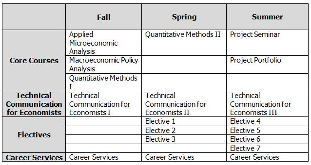 Master�s Thesis �Quantitative Economics�